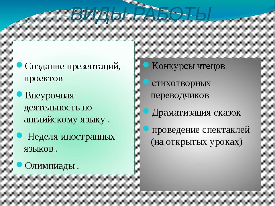 ВИДЫ РАБОТЫ Создание презентаций, проектов Внеурочная деятельность по английс...