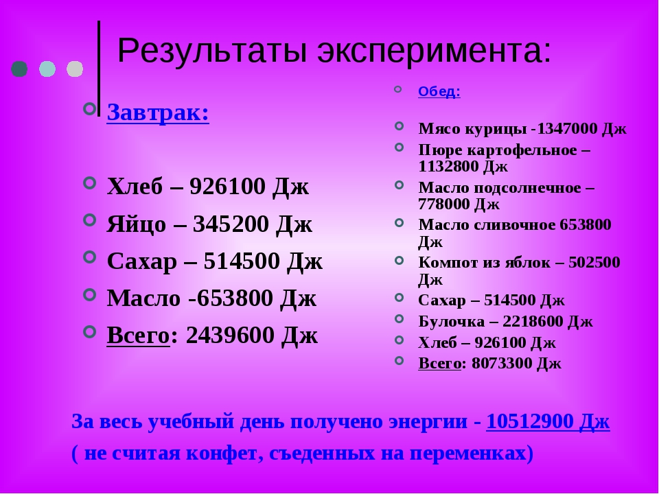 Результаты эксперимента: Завтрак: Хлеб – 926100 Дж Яйцо – 345200 Дж Сахар – 5...