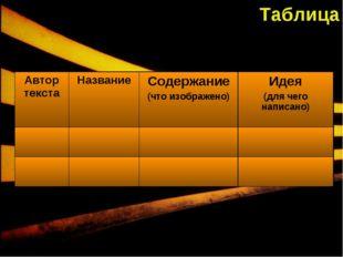 Таблица Автор текстаНазваниеСодержание (что изображено)Идея (для чего напи