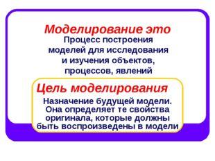 Моделирование это Процесс построения моделей для исследования и изучения объе
