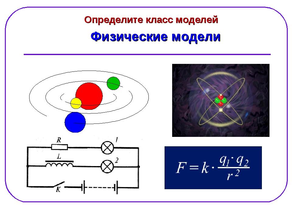 Физические модели Определите класс моделей