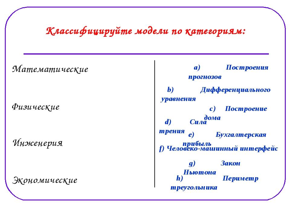Экономические Инженерия Математические Физические f) Человеко-машинный интерф...