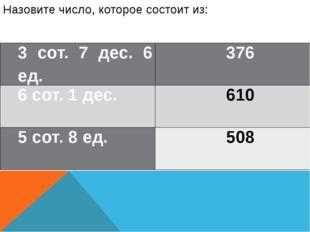 Назовите число, которое состоит из: 3 сот. 7 дес. 6 ед. 376 6 сот. 1 дес. 610