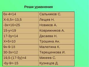 Реши уравнения 6х-4=14Сальников С. Х-8,5=-13,5Лещев Н. -3х+16=25Новиков А.