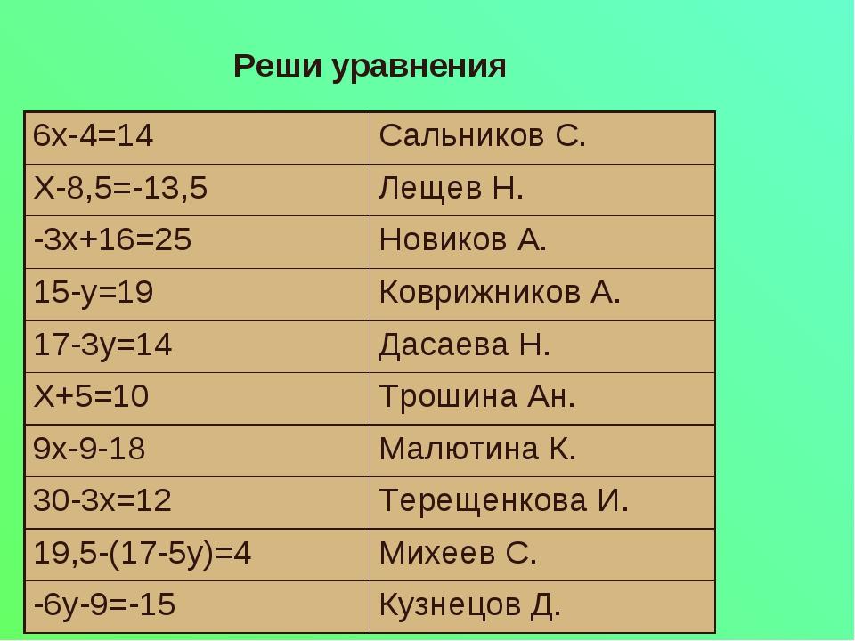Реши уравнения 6х-4=14Сальников С. Х-8,5=-13,5Лещев Н. -3х+16=25Новиков А....