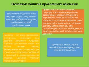 Основные понятия проблемного обучения Проблемная (педагогическая) ситуация со