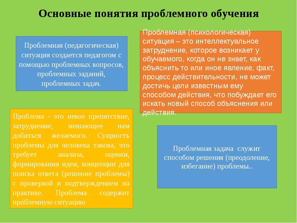 Основные понятия проблемного обучения Проблемная (педагогическая) ситуация со...