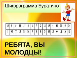 Шифрограмма Буратино РЕБЯТА, ВЫ МОЛОДЦЫ!