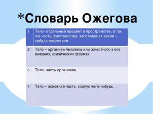 Словарь Ожегова 1 Тело- отдельный предметв пространстве, а так же часть прост