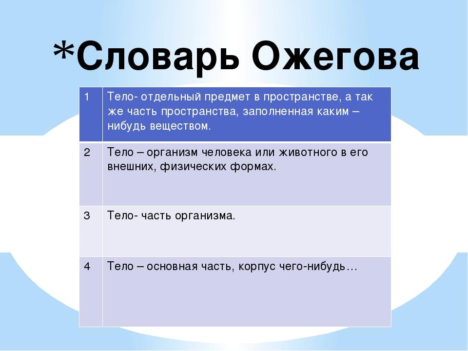 Словарь Ожегова 1 Тело- отдельный предметв пространстве, а так же часть прост...