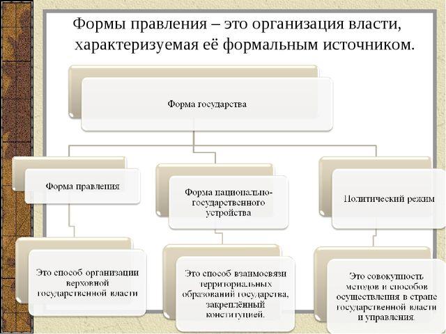 Формы правления – это организация власти, характеризуемая её формальным источ...