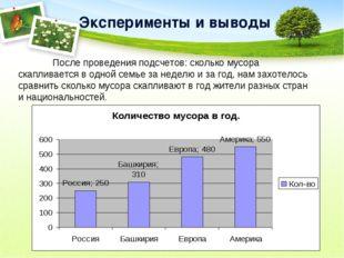Эксперименты и выводы После проведения подсчетов: сколько мусора скапливаетс