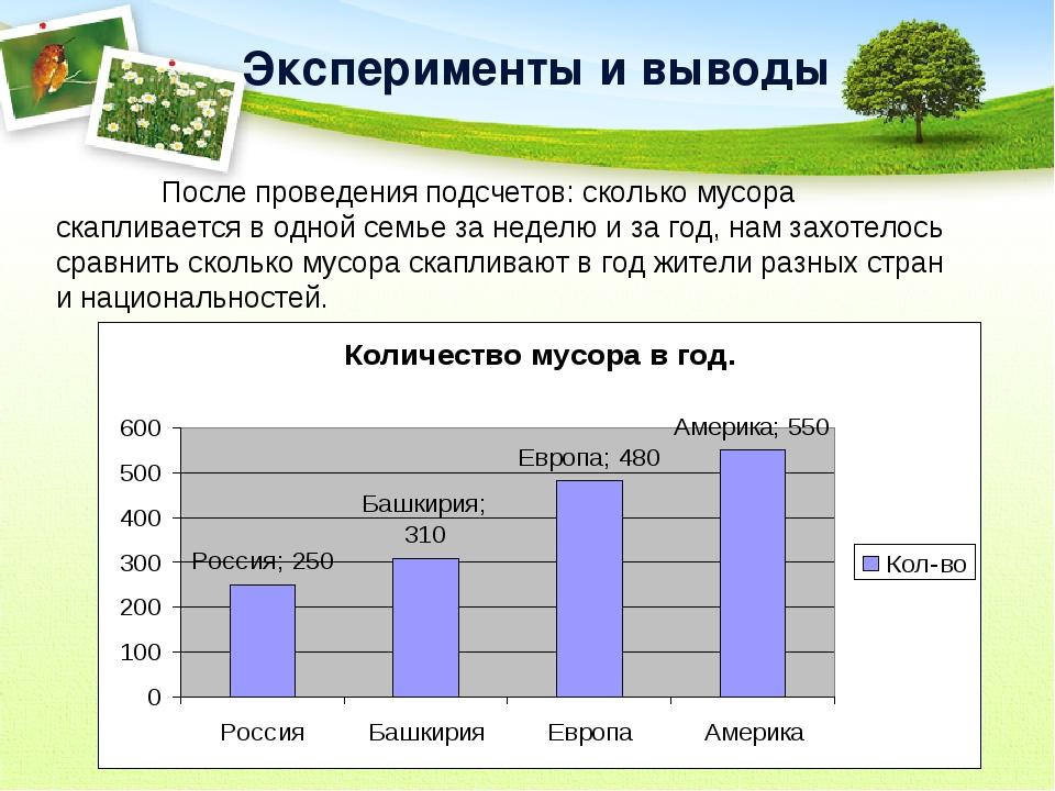 Эксперименты и выводы После проведения подсчетов: сколько мусора скапливаетс...