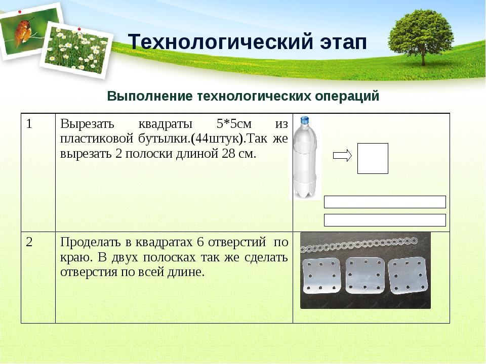 Технологический этап Выполнение технологических операций 1Вырезать квадраты...