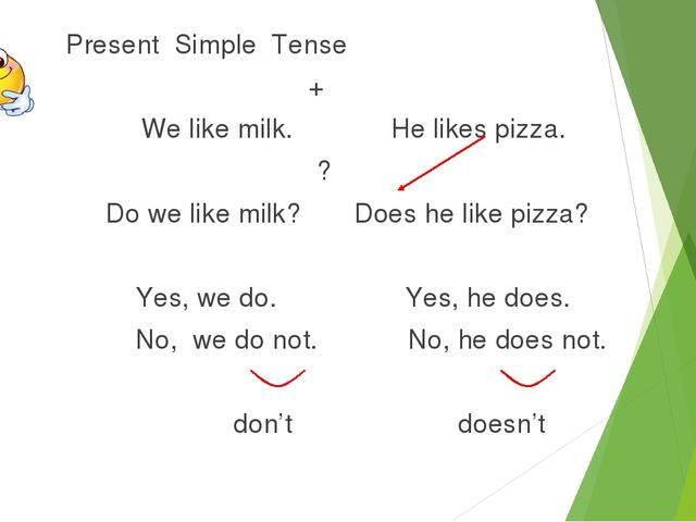 Present Simple Tense + We like milk. He likes pizza. ? Do we like milk? Does...