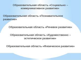 Образовательная область «Социально – коммуникативное развитие» Образовательн