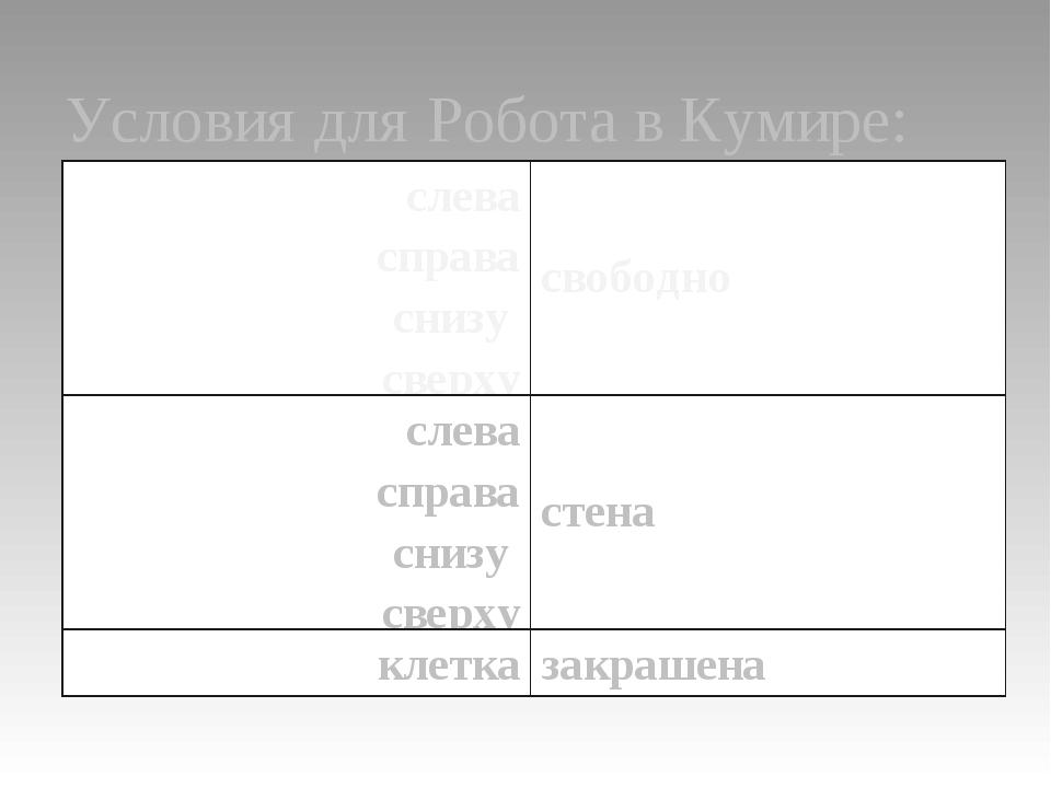 Условия для Робота в Кумире: слева справа снизу сверху свободно слева справа...