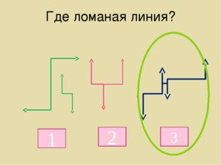 Где ломаная линия? 1 2 3