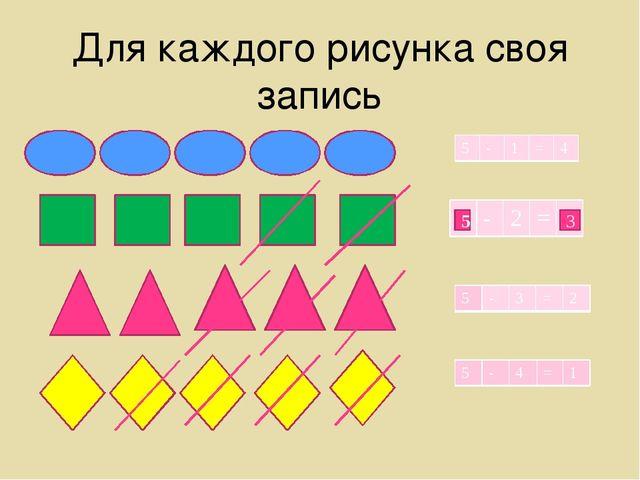 Для каждого рисунка своя запись 5 3 5 - 1 = 4 - 2 = 5 - 3 = 2 5 - 4 = 1
