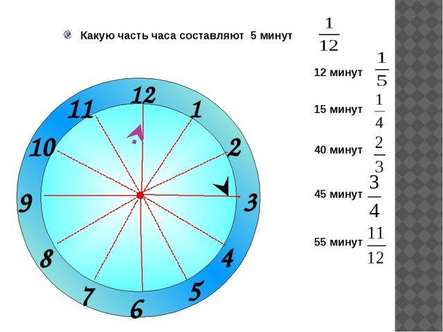 1 2 3 9 6 12 11 10 8 7 4 5 Какую часть часа составляют 5 минут 12 минут 15 м...