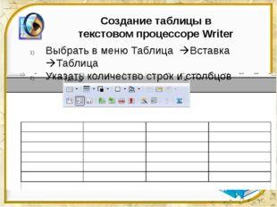 Создание таблицы в текстовом процессоре Writer Выбрать в меню Таблица Вставк