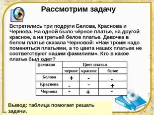 Рассмотрим задачу Встретились три подруги Белова, Краснова и Чернова. На одно