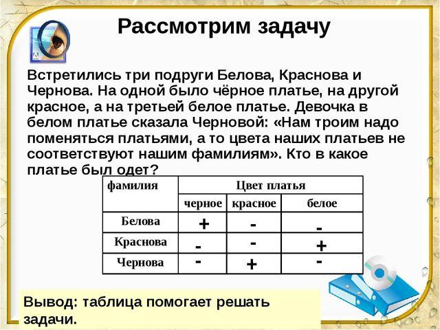 Рассмотрим задачу Встретились три подруги Белова, Краснова и Чернова. На одно...