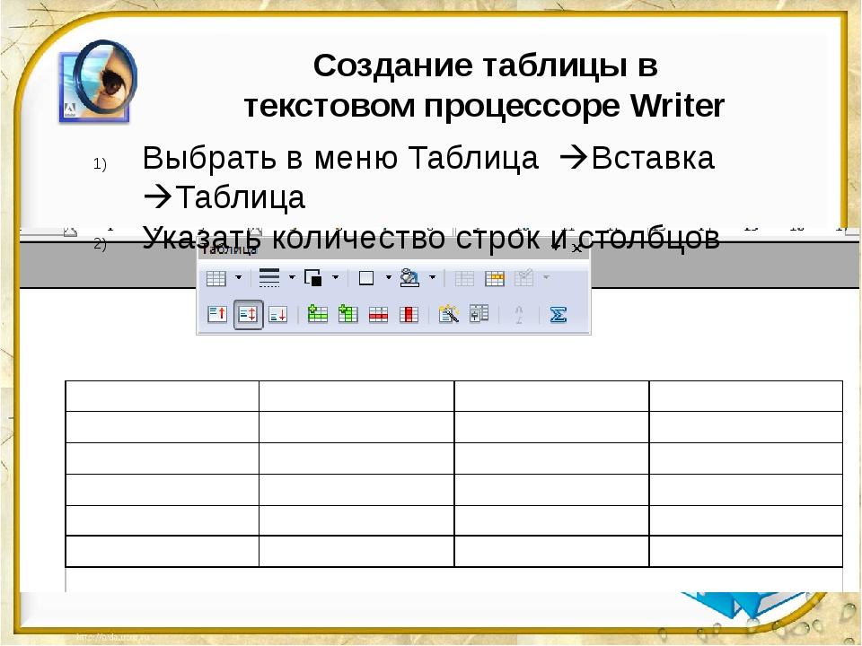 Создание таблицы в текстовом процессоре Writer Выбрать в меню Таблица Вставк...