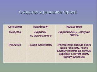 Сходство и различие героев СоперникиКирибеевичКалашников Сходство«удалой»,