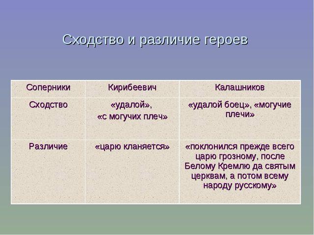 Сходство и различие героев СоперникиКирибеевичКалашников Сходство«удалой»,...