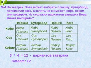 №4.На завтрак Вова может выбрать плюшку, бутерброд, пряник или кекс, а запить
