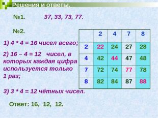 Решения и ответы. №1. 37, 33, 73, 77. №2. 1) 4 * 4 = 16 чисел всего; 2) 16 –