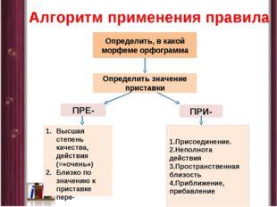 Алгоритм применения правила Определить, в какой морфеме орфограмма Определить