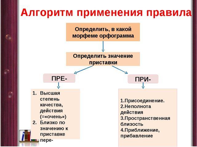 Алгоритм применения правила Определить, в какой морфеме орфограмма Определить...