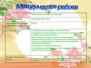 Тема Воспитание интереса к знаниям Начало работыСентябрь 2011 года Предполо