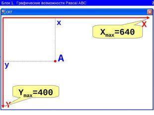 Блок 1. Графические возможности Pascal ABC 2 Y X A x y A( , ) X Y A x y Xmax=