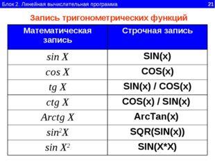 Блок 2. Линейная вычислительная программа 21 Запись тригонометрических функци