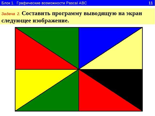 Блок 1. Графические возможности Pascal ABC 11 Задача 2. Составить программу в...