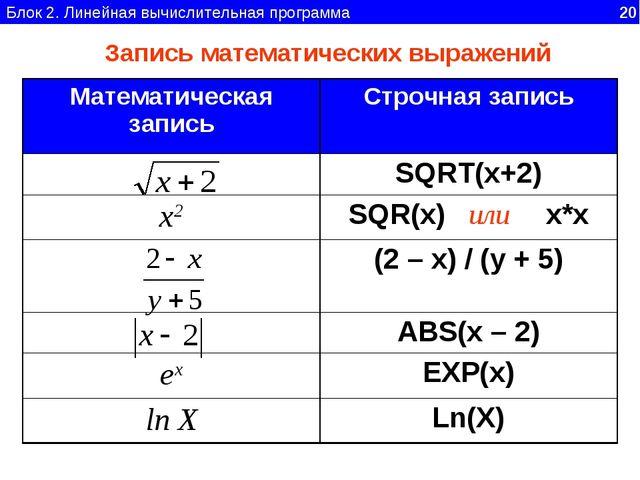 Блок 2. Линейная вычислительная программа 20 Запись математических выражений...