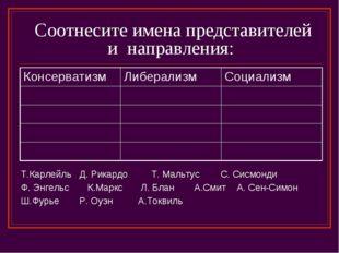 Соотнесите имена представителей и направления: А. Сен-Симон Ш.Фурье Ф. Энгел