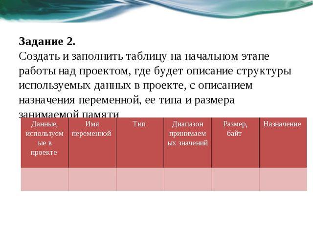 Задание 2. Создать и заполнить таблицу на начальном этапе работы над проектом...