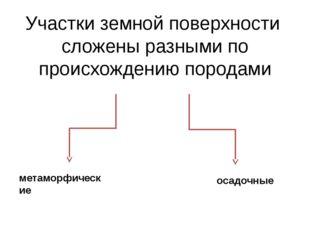 Участки земной поверхности сложены разными по происхождению породами метаморф