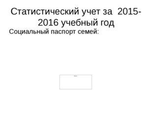 Статистический учет за 2015-2016 учебный год Социальный паспорт семей:
