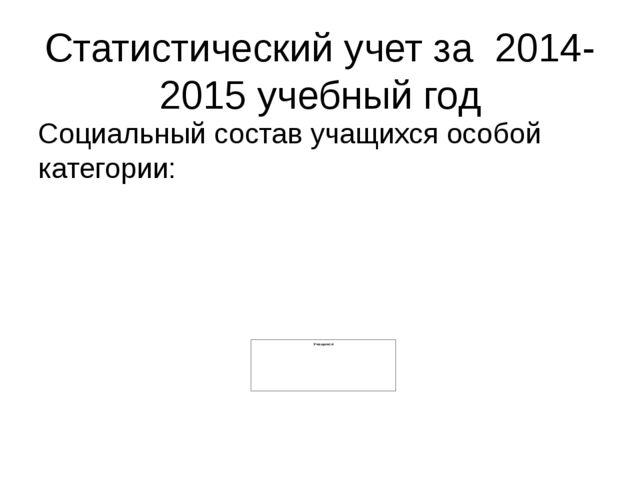 Статистический учет за 2014-2015 учебный год Социальный состав учащихся особо...