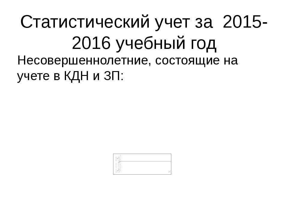 Статистический учет за 2015-2016 учебный год Несовершеннолетние, состоящие на...