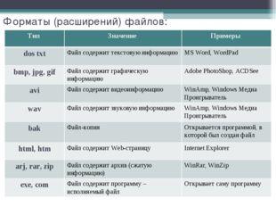 Форматы (расширений) файлов: Тип Значение Примеры dos txtФайл содержит тек