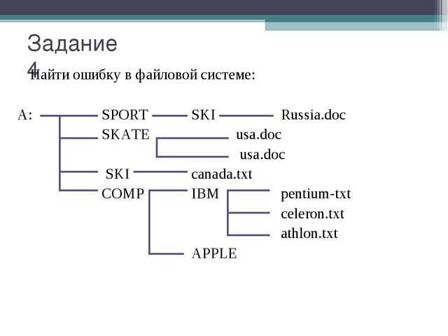 Задание 4 Найти ошибку в файловой системе: A:SPORTSKIRussia.doc SKAT...