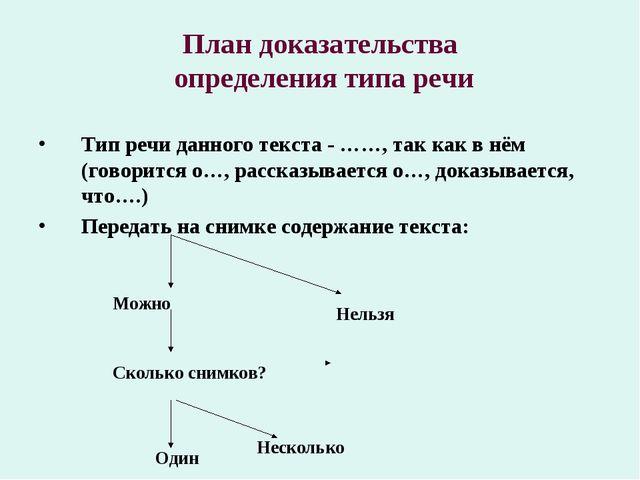 План доказательства определения типа речи Тип речи данного текста - ……, так к...