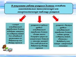В результате работы учащиеся должны составить самостоятельно типологическую и