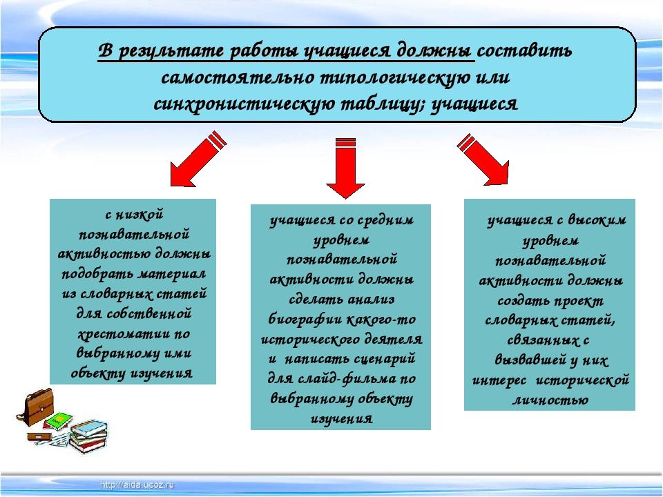 В результате работы учащиеся должны составить самостоятельно типологическую и...